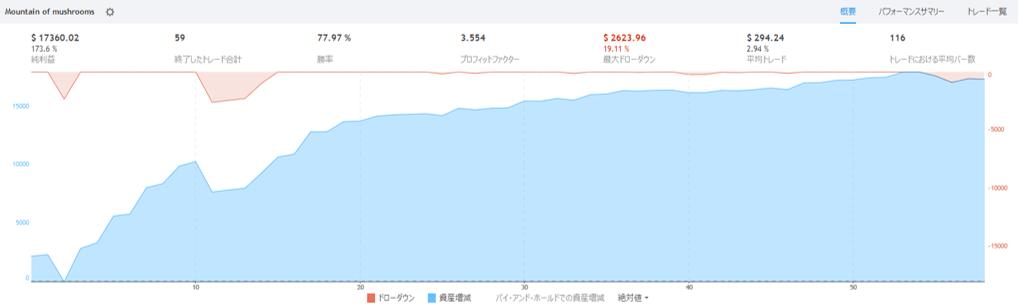 2-mountain